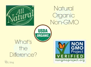 Natural, Organic, & Non-GMO - What's the Difference? | EJL Blog